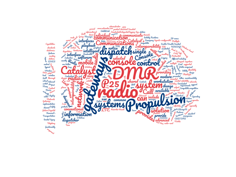 Propulsion Wordcloud