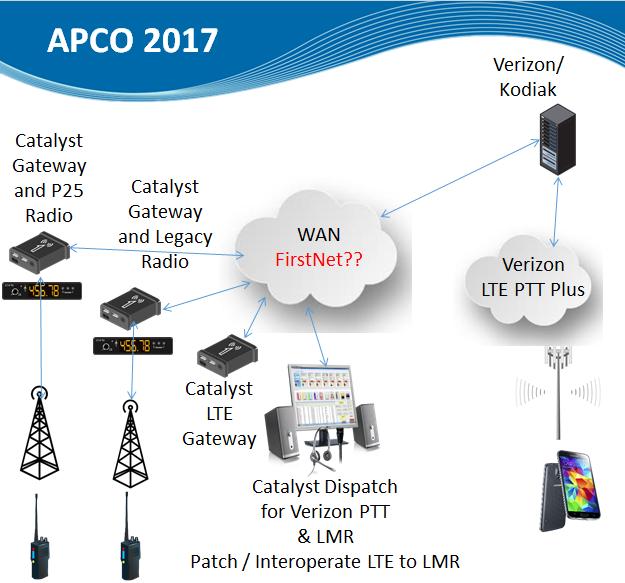 APCO_LTE_Diagram